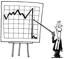 Graphic of a surprised man pointing to the presentation of a graph that takes a sharp downturn
