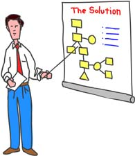 Cartoon graphic of a male presenter pointing to a chart with the heading, The Solution