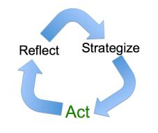Reflec-Strat-Act
